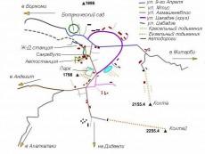 Бакуриани map (3)