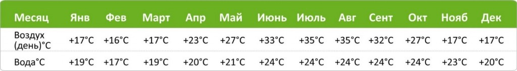 kipr-weather
