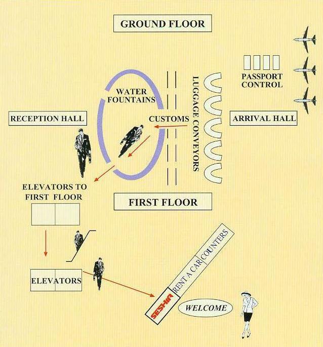 схема прохода к стойке сешир